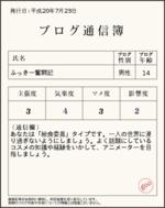 ふっきー奮闘記:ブログ通信簿サービス
